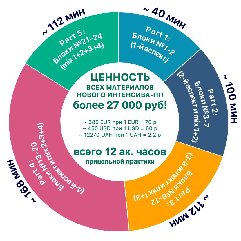intenspp-circle.png
